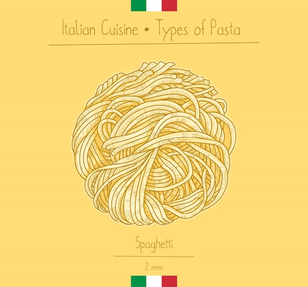 Italian food spaghetti pasta