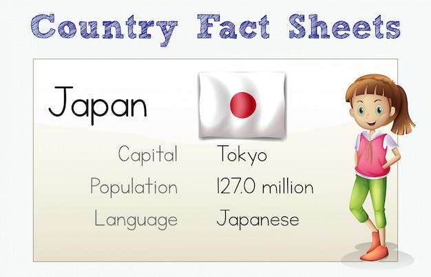 Информационный бюллетень японии с флагом и лицом