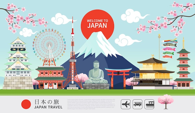 Japan famous landmarks travel banner with tokyo tower