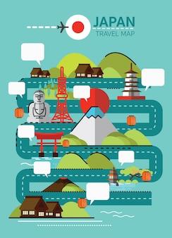 日本のランドマークと旅行マップ。フラットラインデザインの要素とアイコン。ベクトルイラスト