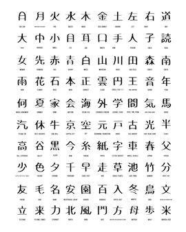 Набор японских иероглифов. азиатские буквенные символы.