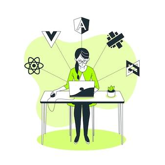 Javascript framework концепция иллюстрации