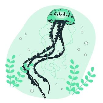 クラゲの概念図