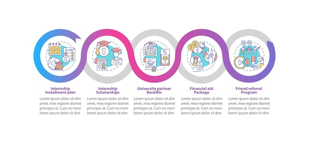 Шаблон инфографики финансирования профессионального обучения