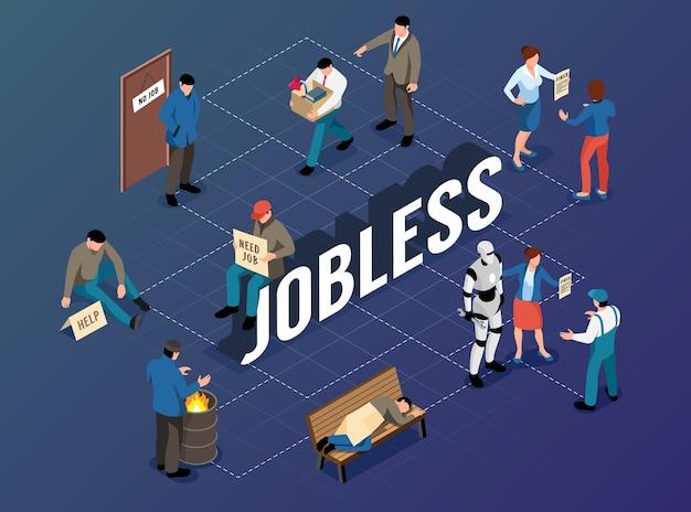 Изометрическая блок-схема безработного с уволенным бродягой, спящим на скамейке, и иллюстрацией безработных, просящих попрошайничество