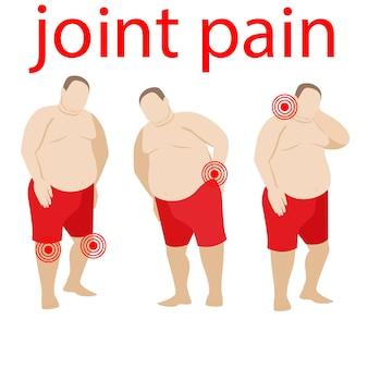 関節と脊椎の痛みの概念太った肥満の男性は、膝、背中、腰の痛みに苦しんでいます