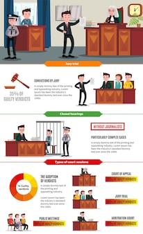 司法制度のインフォグラフィックコンセプト