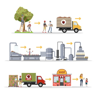 주스 수집, 주스 만들기 및 판매로 설정된 주스 공장.