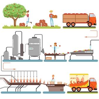 주스 생산 공정 단계, 흰색 배경에 신선한 사과 삽화에서 사과 주스를 생산하는 공장