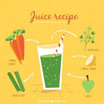 Juice recipe in vintage style