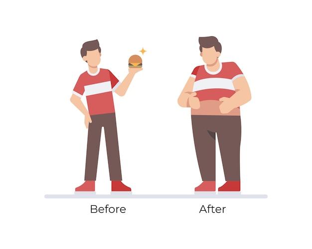 Эффект нездоровой пищи для здоровья и иллюстрации тела