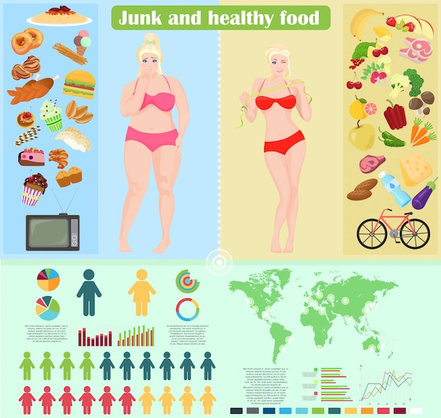 Junk and healthy food infographic