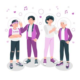 K-popバンドの概念図