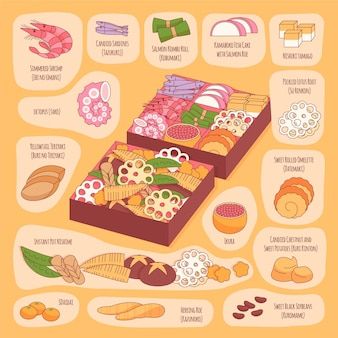 Ingredienti kawaii osechi ryori