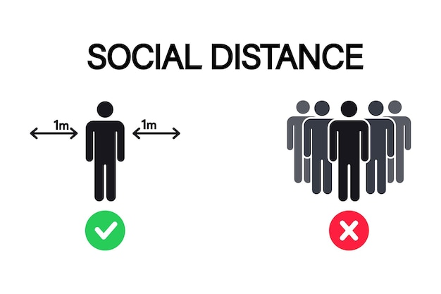 Keep safe distance sign. social distancing in public society people to protect from covid-19 coronavirus. preventive measures, coronavirus epidemic protective. keep the 1 meter distance. avoid crowds
