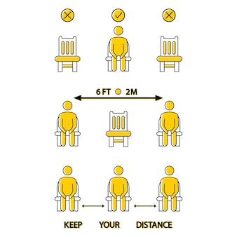 距離を置く。ここに座ってはいけません。座席の禁止アイコン。椅子の座席の6フィートまたは2メートルの社会的距離。ロックダウンルール。座っているときは距離を保ってください。椅子に座っている男。ベクター