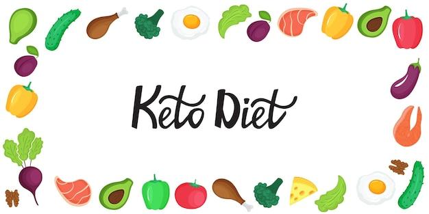 ケトダイエットバナー。ケトジェニック低炭水化物およびタンパク質、高脂肪。新鮮な野菜、魚、肉、ナッツの水平フレーム。