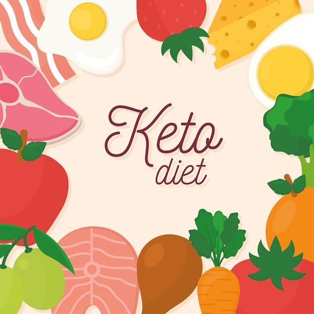 Keto diet frame of food