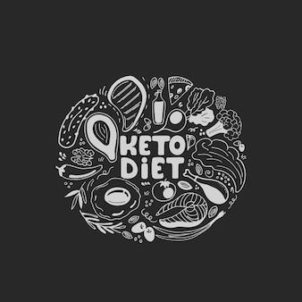 Кето диета рисованной баннер. кетогенная пища с низким содержанием углеводов и белков, с высоким содержанием жиров. палеодиета. здоровое питание в стиле каракули. на доске мелом. штриховая графика.