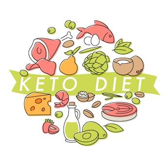 落書きスタイルの丸いフレームの周りに健康的な食品や食材を使ったケトダイエットレタリング