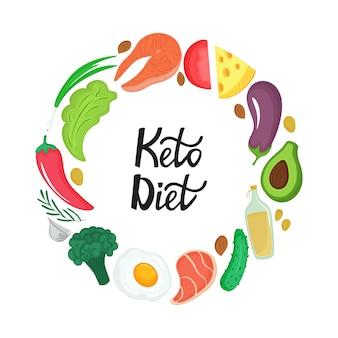 Кето диета - круглая рамка с нарисованной рукой надписью. кетогенная пища с органическими овощами, орехами и другими полезными продуктами. низкоуглеводное питание. палео-белок и жир