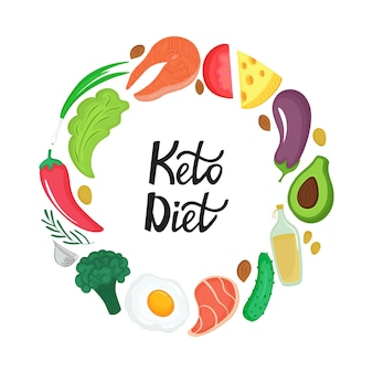 Keto diet - round frame with hand drawn inscription. ketogenic food with organic vegetables, nuts and other healthy eat. low carb nutrition. paleo protein and fat