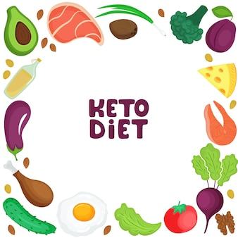 신선한 야채, 생선, 고기, 견과류의 케토 다이어트 사각 프레임. 케톤 생성 저탄수화물 및 단백질, 고지방.