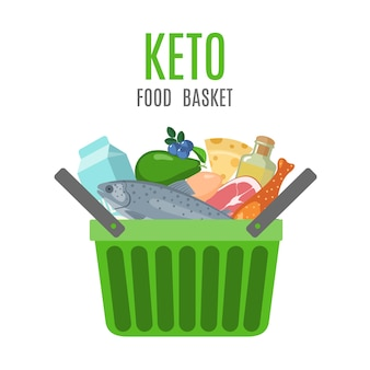 Keto food basket in flat style isolated on white background. ketogenic diet ingredients. healthy concept. vector illustration.
