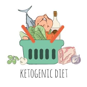 Keto food basket healthy food nutrition