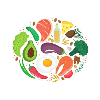 Keto nutrition. ketogenic diet banner with organic vegetables, nuts and other healthy foods. low carb dieting. paleo meal protein and fat