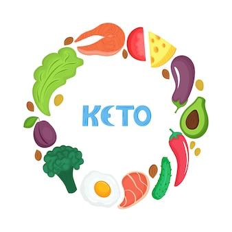 Кето питание. кетогенная диета круглая рамка с органическими овощами, фруктами, орехами и другими полезными продуктами. низкоуглеводная диета. палео-еда, белок и жир.