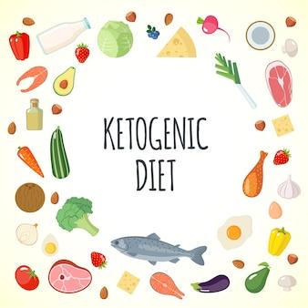 흰색 배경에 고립 된 평면 스타일에 ketogenic 다이어트 배너 그림. 건강한 케토 식품. 벡터 일러스트 레이 션.
