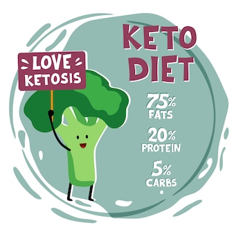 Ketogenic diet concept illustration.