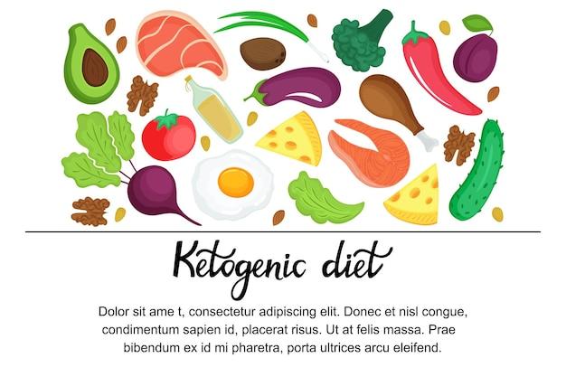 케톤 생성 다이어트 가로 배너입니다. 저탄수화물 다이어트 팔레오 영양. 케토 식사 단백질과 지방.