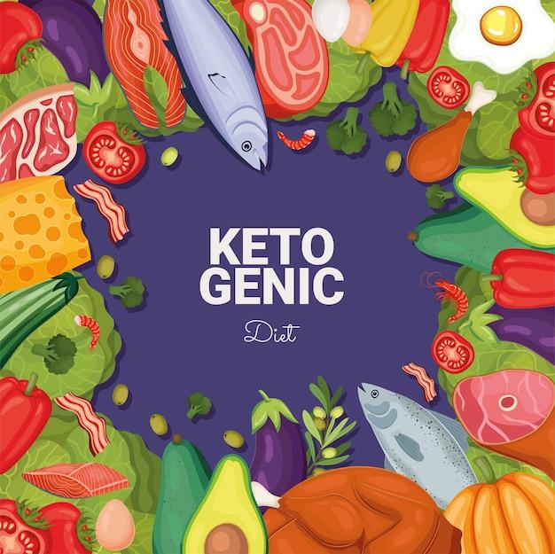 Ketogenic diet inscription