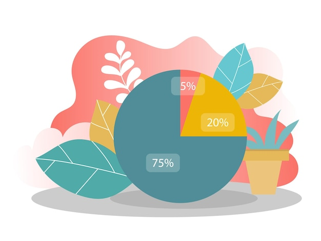 케톤 생성 다이어트 매크로 다이어그램, 저탄수화물, 높은 건강 지방. 데이터 분석 개념입니다. 웹 배너, 인포그래픽에 사용할 수 있습니다. 배너, 포스터, 현대적인 색상의 웹사이트를 위한 크리에이 티브 벡터 일러스트