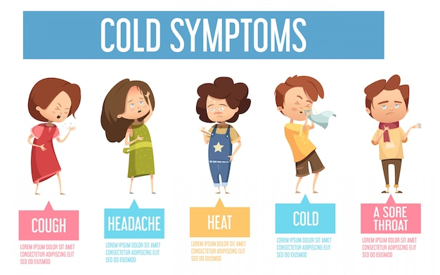 Kids flu cold common symptoms