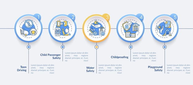 Kids safety  infographic template. child proofing presentation design elements. playground safety. data visualization with 5 steps. process timeline chart. workflow layout with linear icons