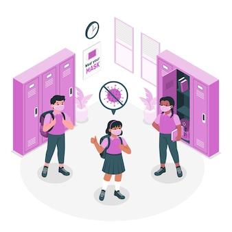 学校の概念図でマスクを着ている子供たち