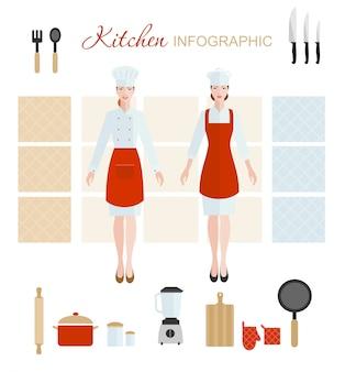 キッチンインフォグラフィック。