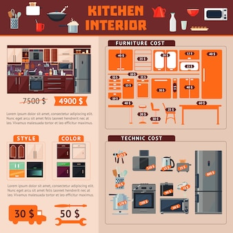 Kitchen interior infographic concept