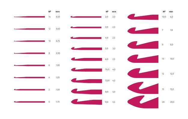 Knitting tool crochet hook sizes chart vector set