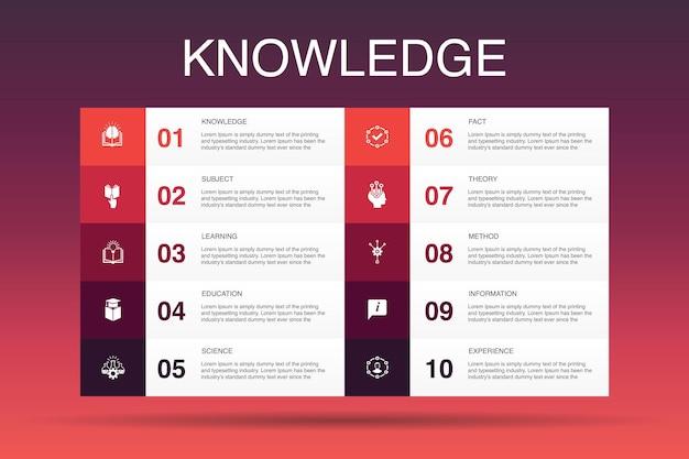 知識インフォグラフィック10オプションtemplate.subject、教育、情報、シンプルなアイコンを体験