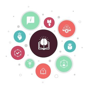 Знание инфографики 10 шагов пузырь дизайн. предмет, образование, информация, опыт простые значки
