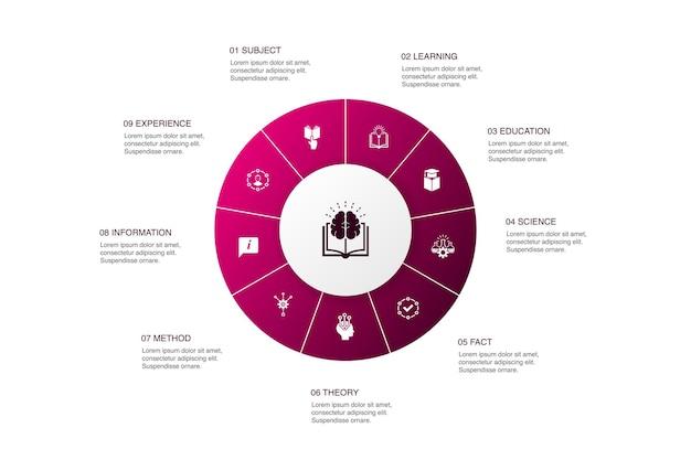 Знание инфографики 10 шагов круг дизайн. предмет, образование, информация, опыт простые значки