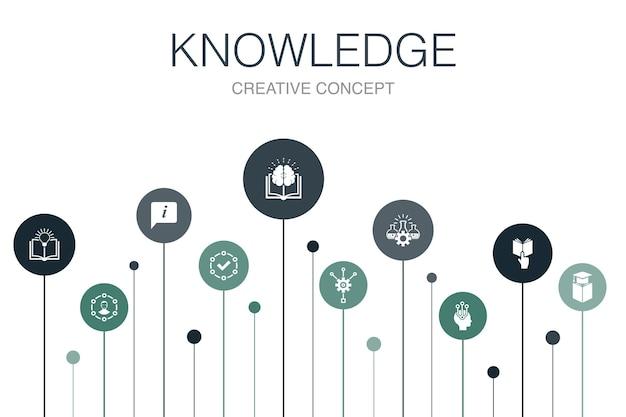 Шаблон знаний инфографики 10 шагов. тема, образование, информация, опыт простые значки
