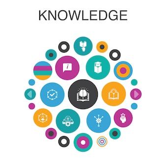 知識インフォグラフィックサークルの概念。スマートui要素の主題、教育、情報、経験