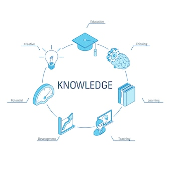 Knowledge isometric concept. connected line 3d icons. integrated circle infographic design system. education, thinking, creative, teaching symbols