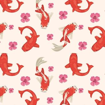 鯉の魚のパターン