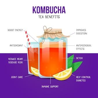 Benefici del tè fresco kombucha e vetro